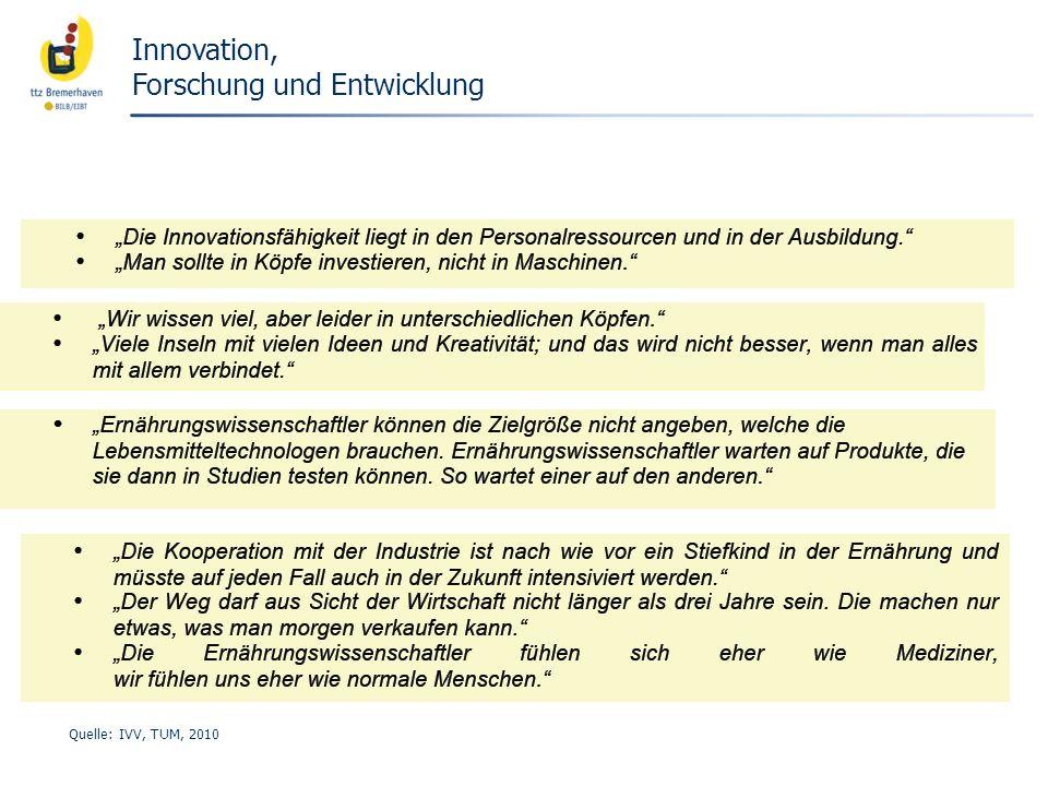 Innovation, Forschung und Entwicklung Quelle: IVV, TUM, 2010