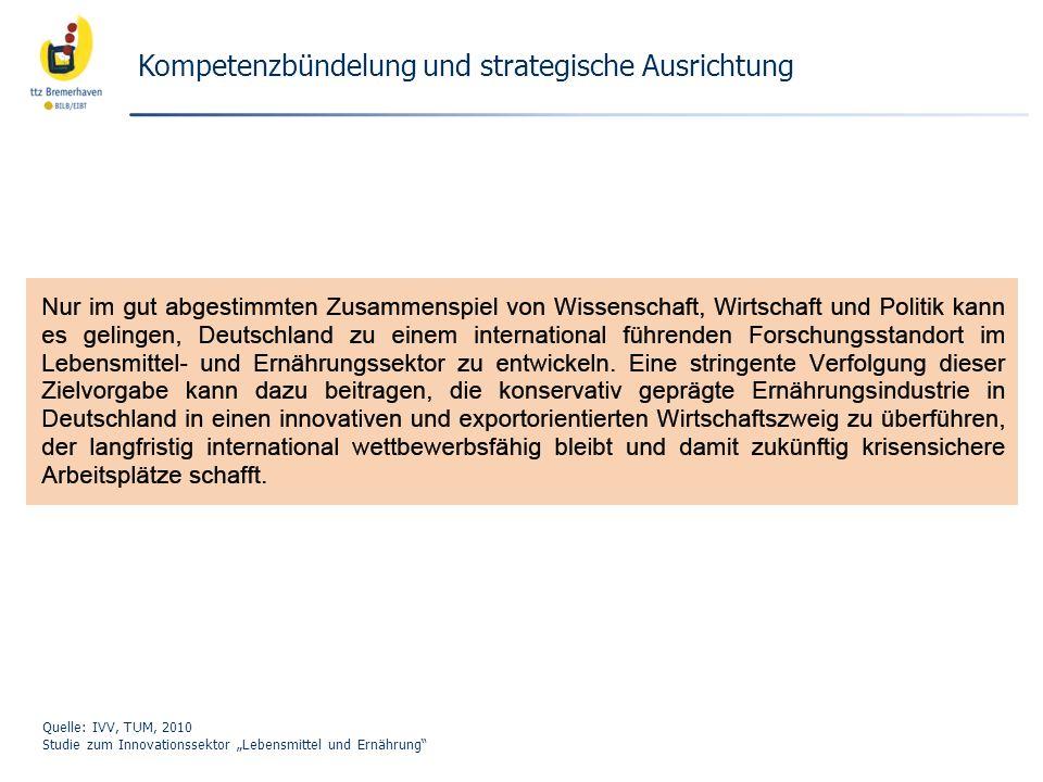 Kompetenzbündelung und strategische Ausrichtung Quelle: IVV, TUM, 2010 Studie zum Innovationssektor Lebensmittel und Ernährung