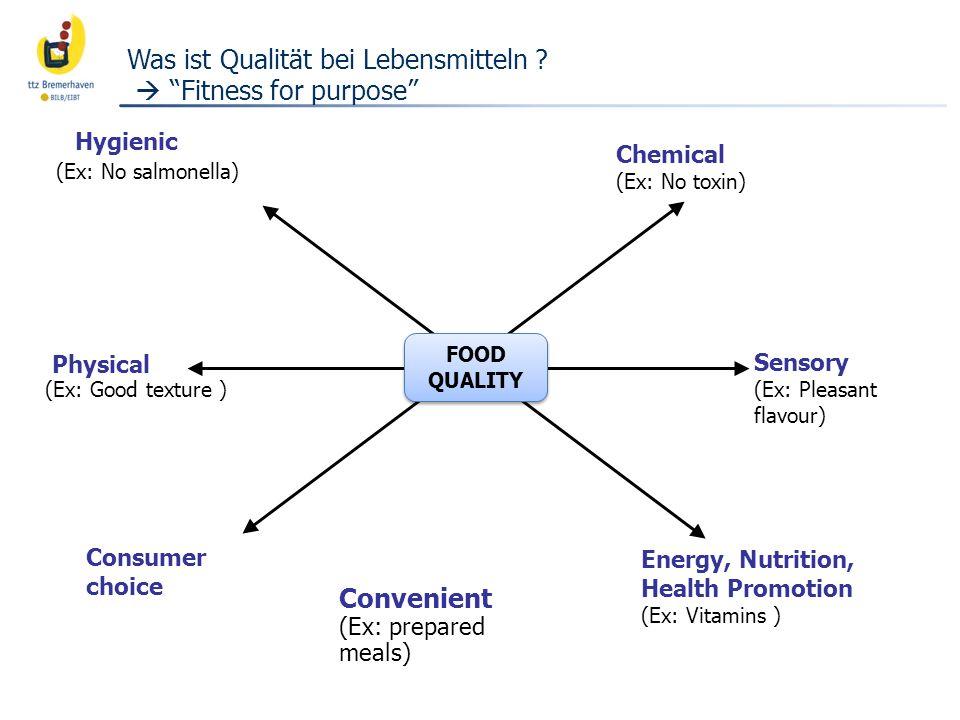 Konsumenten Wünsche Lebensmittel als Alternative zu Pharmaprodukten – Nutraceutical etc.