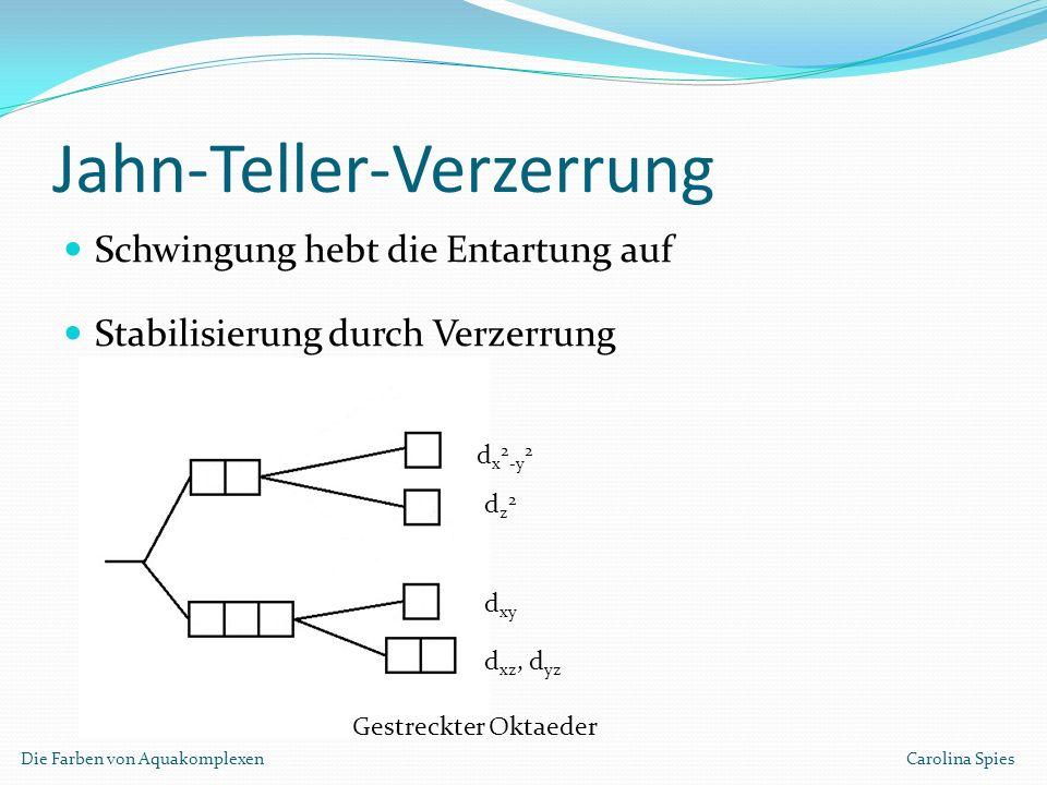 Schwingung hebt die Entartung auf Stabilisierung durch Verzerrung Jahn-Teller-Verzerrung Die Farben von Aquakomplexen Carolina Spies d x 2 -y 2 dz2dz2