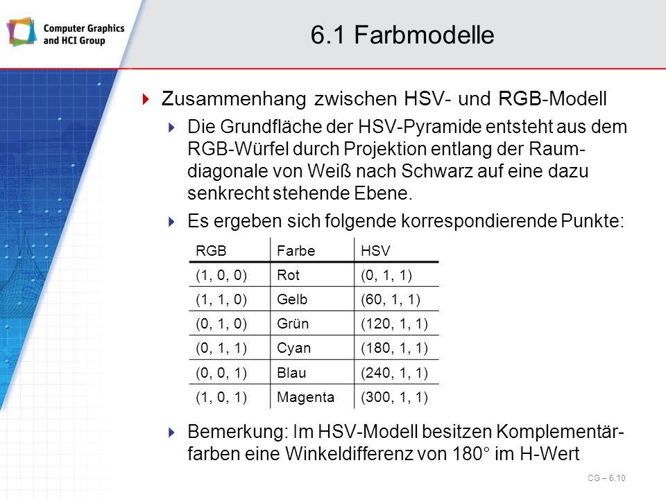 6.1 Farbmodelle Zusammenhang zwischen HSV- und RGB-Modell Die Grundfläche der HSV-Pyramide entsteht aus dem RGB-Würfel durch Projektion entlang der Ra