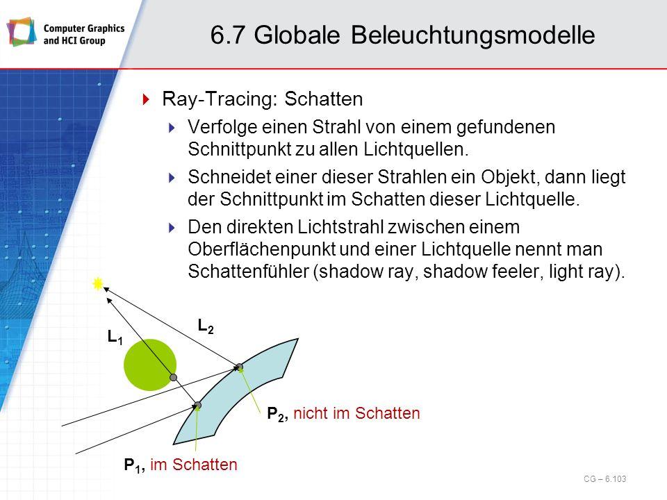 6.7 Globale Beleuchtungsmodelle Ray-Tracing: Schatten Verfolge einen Strahl von einem gefundenen Schnittpunkt zu allen Lichtquellen. Schneidet einer d