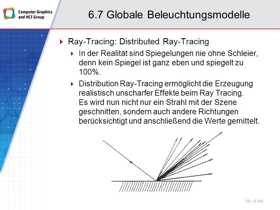 6.7 Globale Beleuchtungsmodelle Ray-Tracing: Distributed Ray-Tracing In der Realität sind Spiegelungen nie ohne Schleier, denn kein Spiegel ist ganz e