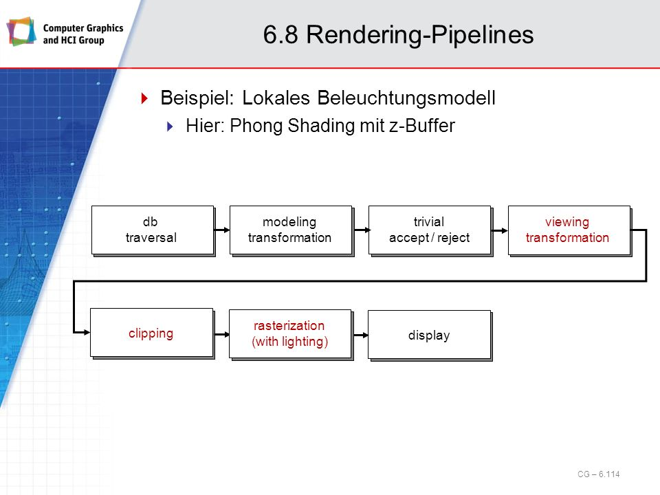 6.8 Rendering-Pipelines Beispiel: Lokales Beleuchtungsmodell Hier: Phong Shading mit z-Buffer modeling transformation db traversal trivial accept / re