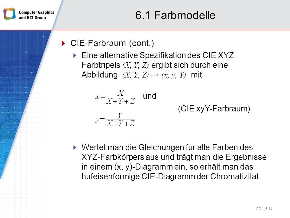 6.1 Farbmodelle CIE-Farbraum (cont.) Eine alternative Spezifikation des CIE XYZ- Farbtripels (X, Y, Z) ergibt sich durch eine Abbildung (X, Y, Z) (x,