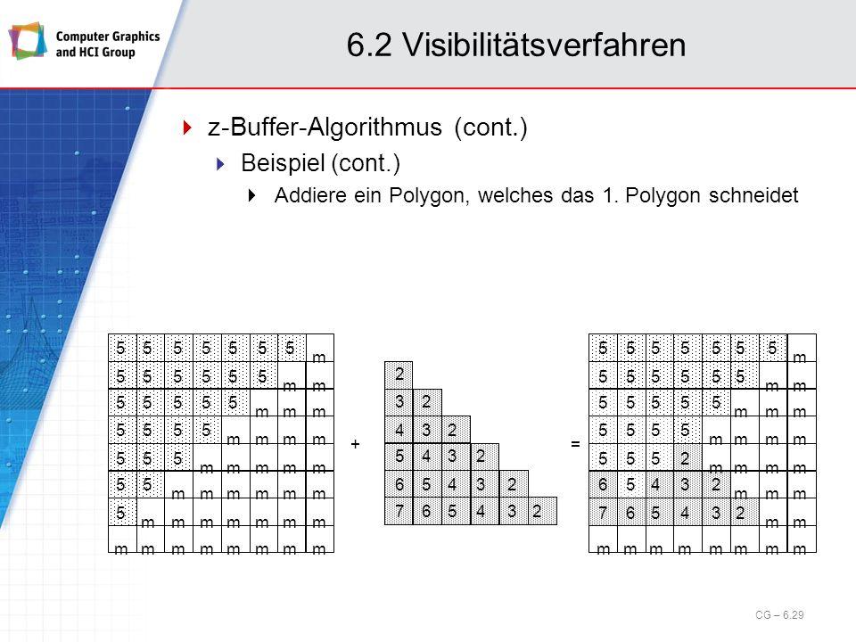 6.2 Visibilitätsverfahren z-Buffer-Algorithmus (cont.) Beispiel (cont.) Addiere ein Polygon, welches das 1. Polygon schneidet 5 5 5 5 5 5 5 m 5 5 5 5