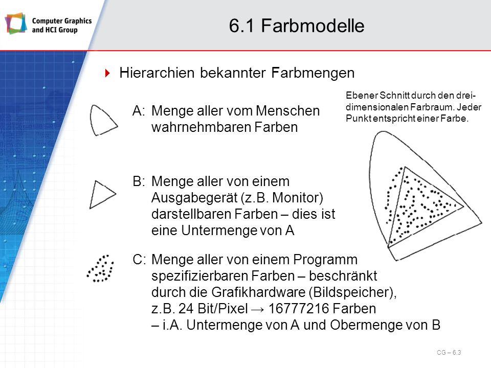 6.1 Farbmodelle CIE-Farbraum (cont.) Eine alternative Spezifikation des CIE XYZ- Farbtripels (X, Y, Z) ergibt sich durch eine Abbildung (X, Y, Z) (x, y, Y) mit Wertet man die Gleichungen für alle Farben des XYZ-Farbkörpers aus und trägt man die Ergebnisse in einem (x, y)-Diagramm ein, so erhält man das hufeisenförmige CIE-Diagramm der Chromatizität.