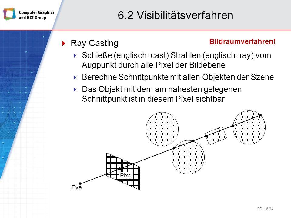 6.2 Visibilitätsverfahren Ray Casting Schieße (englisch: cast) Strahlen (englisch: ray) vom Augpunkt durch alle Pixel der Bildebene Berechne Schnittpu