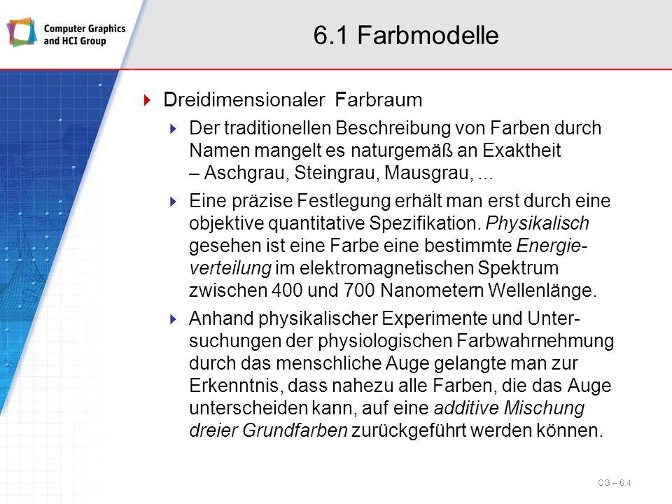 6.1 Farbmodelle CIE-Farbraum (cont.) CG – 6.15 Das (x, y)-Diagramm enthält (als 2D-Projektion der Ebene X+Y+Z=1 in die XY-Ebene) alle sichtbaren Farben, wobei der Luminanz-Anteil ignoriert wird.
