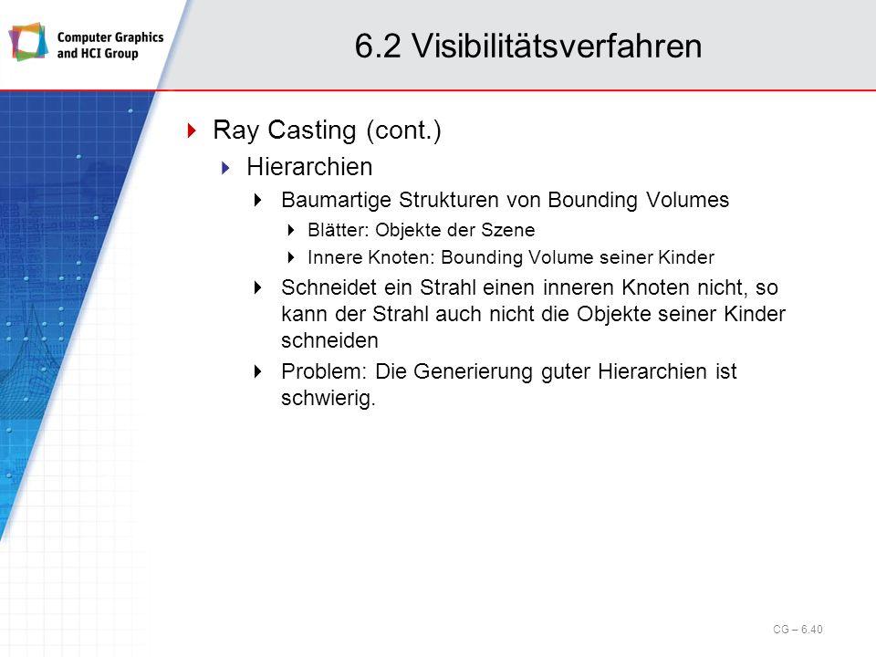 6.2 Visibilitätsverfahren Ray Casting (cont.) Hierarchien Baumartige Strukturen von Bounding Volumes Blätter: Objekte der Szene Innere Knoten: Boundin