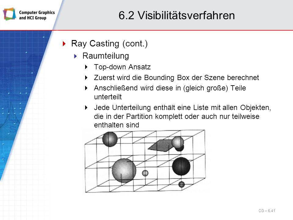 6.2 Visibilitätsverfahren Ray Casting (cont.) Raumteilung Top-down Ansatz Zuerst wird die Bounding Box der Szene berechnet Anschließend wird diese in