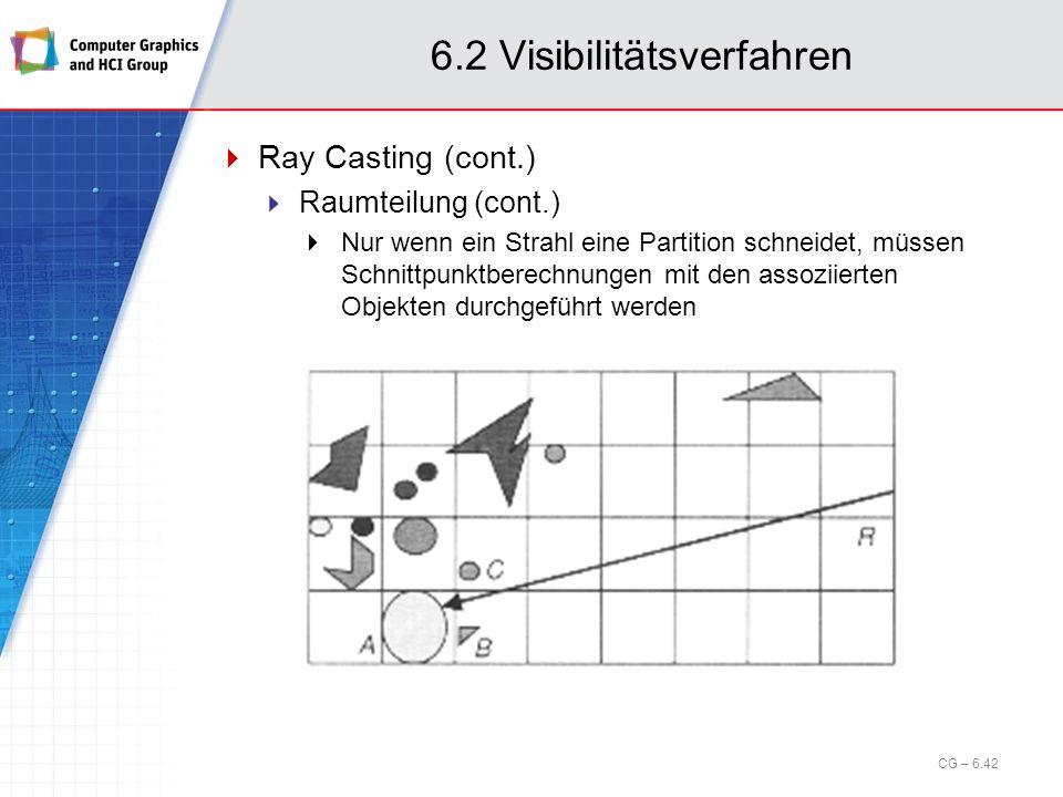 6.2 Visibilitätsverfahren Ray Casting (cont.) Raumteilung (cont.) Nur wenn ein Strahl eine Partition schneidet, müssen Schnittpunktberechnungen mit de