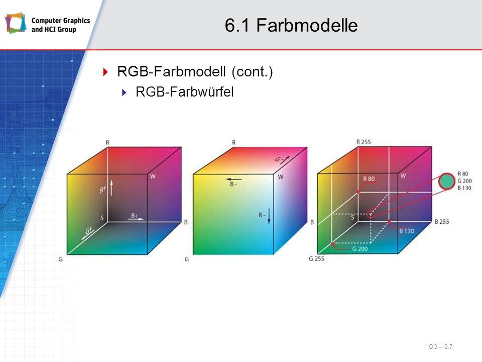 6.1 Farbmodelle RGB-Farbmodell (cont.) Modell ist bezüglich Farbwahrnehmung nicht linear Betrachtet man eine typische Farbauflösung von 8 Bit pro Grundfarbe (sog.