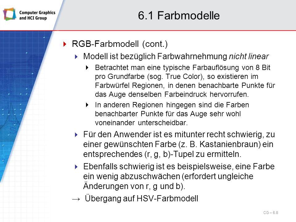 6.1 Farbmodelle RGB-Farbmodell (cont.) Modell ist bezüglich Farbwahrnehmung nicht linear Betrachtet man eine typische Farbauflösung von 8 Bit pro Grun