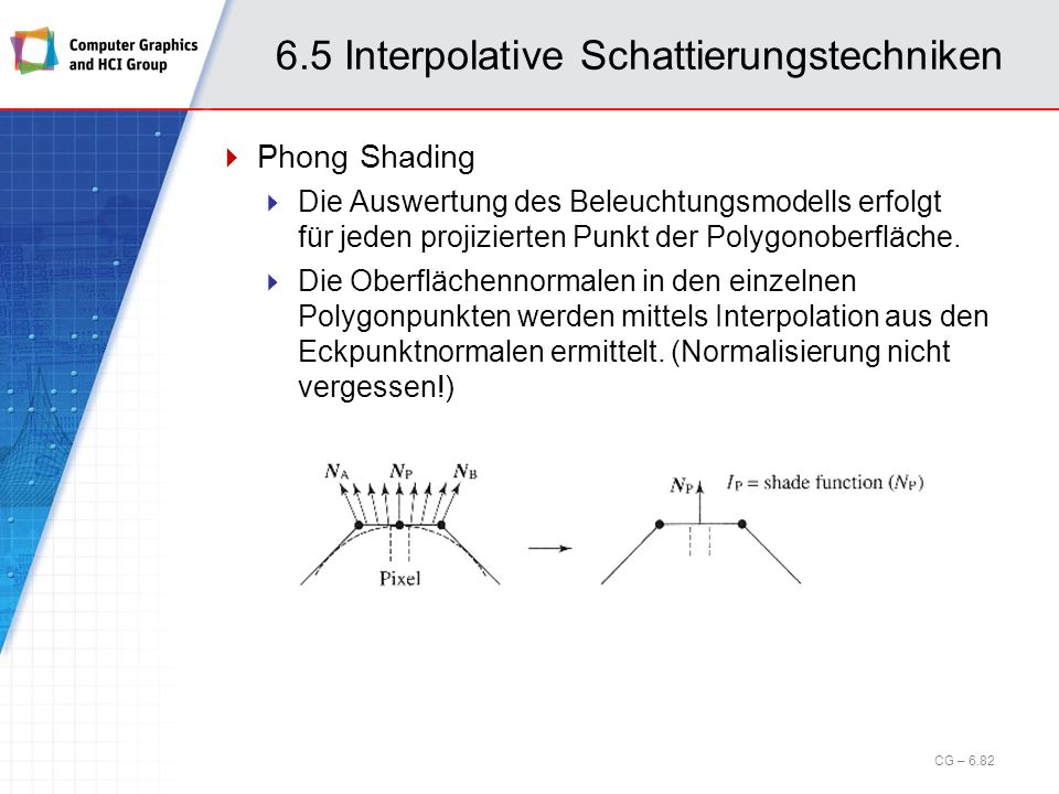 6.5 Interpolative Schattierungstechniken Phong Shading Die Auswertung des Beleuchtungsmodells erfolgt für jeden projizierten Punkt der Polygonoberfläc