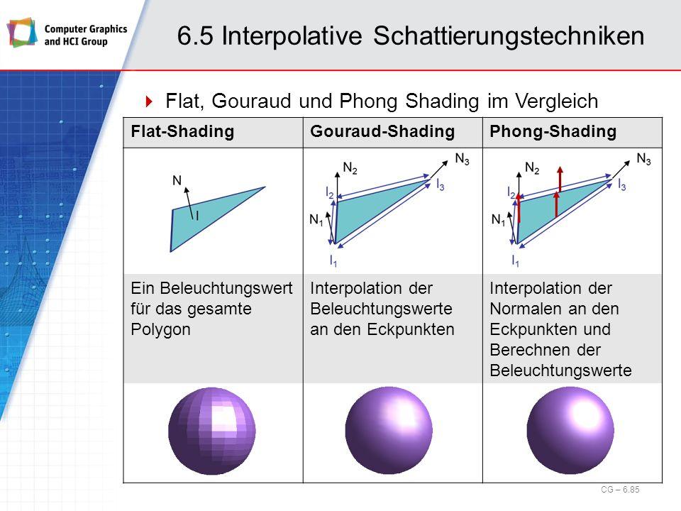 Flat, Gouraud und Phong Shading im Vergleich 6.5 Interpolative Schattierungstechniken Flat-ShadingGouraud-ShadingPhong-Shading Ein Beleuchtungswert fü