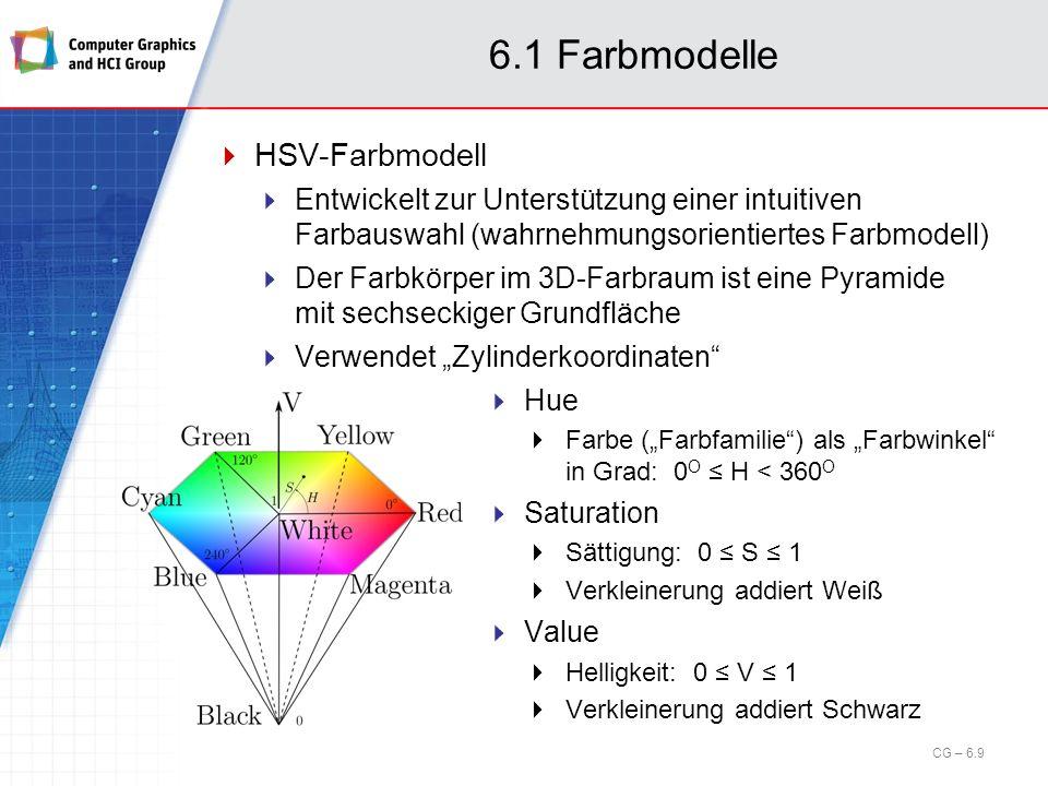 6.5 Interpolative Schattierungstechniken CG – 6.80 Gouraud Shading (cont.) Kanten in Polygonnetzen werden geglättet, der Intensitätsverlauf über die Polygonkanten ist stetig, aber nicht wirklich glatt Anfälligkeit des Verfahrens für Mach-Band-Effekte Verfahren kann Highlights nicht angemessen darstellen Diese können nur entstehen, falls die Betrachtungsrichtung nahe der Reflexionsrichtung liegt; das Beleuchtungsmodell wird aber nur in den Eckpunkten ausgewertet Highlights werden durch Abtastfehler verschluckt