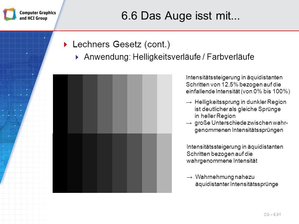 6.6 Das Auge isst mit... Lechners Gesetz (cont.) Anwendung: Helligkeitsverläufe / Farbverläufe Intensitätssteigerung in äquidistanten Schritten von 12