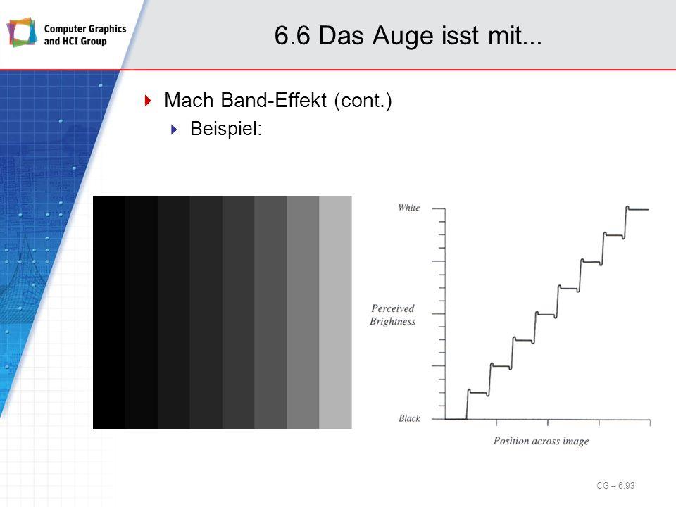 6.6 Das Auge isst mit... Mach Band-Effekt (cont.) Beispiel: CG – 6.93