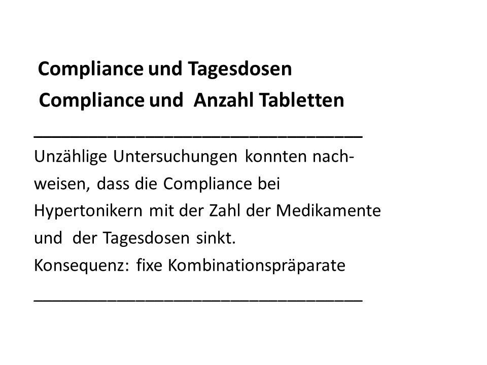 Compliance und Tagesdosen Compliance und Anzahl Tabletten ___________________________________ Unzählige Untersuchungen konnten nach- weisen, dass die Compliance bei Hypertonikern mit der Zahl der Medikamente und der Tagesdosen sinkt.