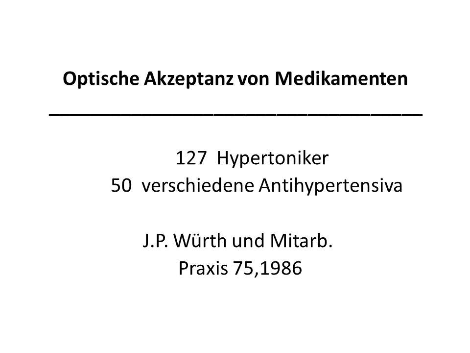 Optische Akzeptanz von Medikamenten ____________________________________ 127 Hypertoniker 50 verschiedene Antihypertensiva J.P. Würth und Mitarb. Prax