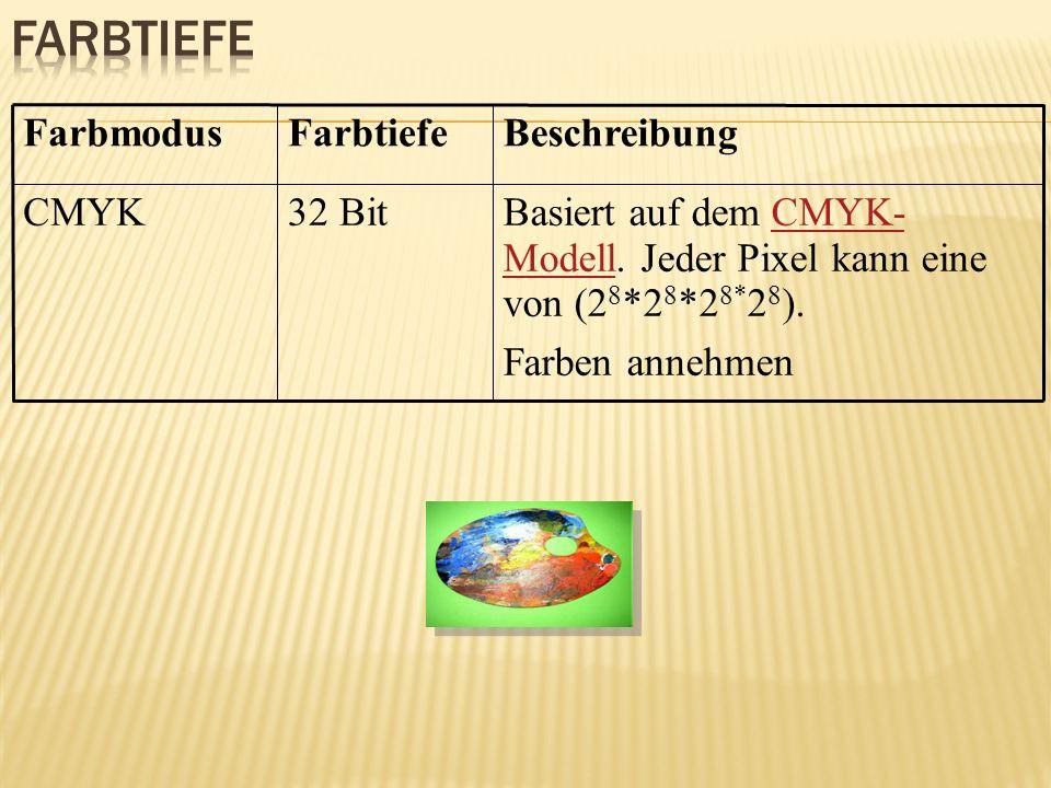 Basiert auf dem CMYK- Modell. Jeder Pixel kann eine von (2 8 *2 8 *2 8* 2 8 ).CMYK- Modell Farben annehmen 32 BitCMYK BeschreibungFarbtiefeFarbmodus