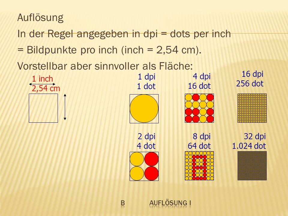 Auflösung In der Regel angegeben in dpi = dots per inch = Bildpunkte pro inch (inch = 2,54 cm). Vorstellbar aber sinnvoller als Fläche: 1 inch 2,54 cm