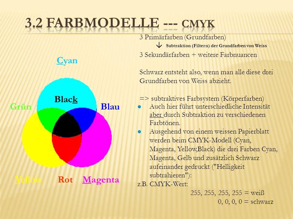 3 Primärfarben (Grundfarben) Subtraktion (Filtern) der Grundfarben von Weiss 3 Sekundärfarben + weitere Farbnuancen Schwarz entsteht also, wenn man al