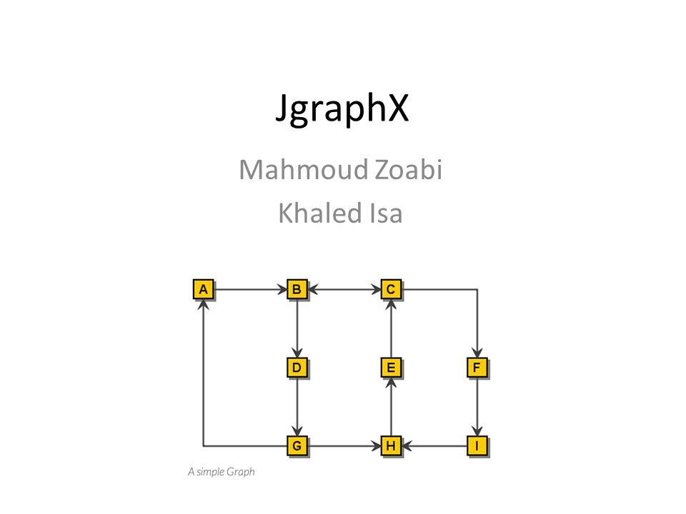 Beispiel: Zuerst wird ein Objekt für mxGraph erstellt: mxGraph graph = new mxGraph(); Knoten werden durch insertVertex erstellt: Object a = graph.insertVertex(null, null, a , 0, 0, 80,30); Object b = graph.insertVertex(null, null, b , 0, 0, 80, 30);