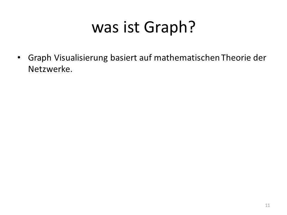 was ist Graph? Graph Visualisierung basiert auf mathematischen Theorie der Netzwerke. 11