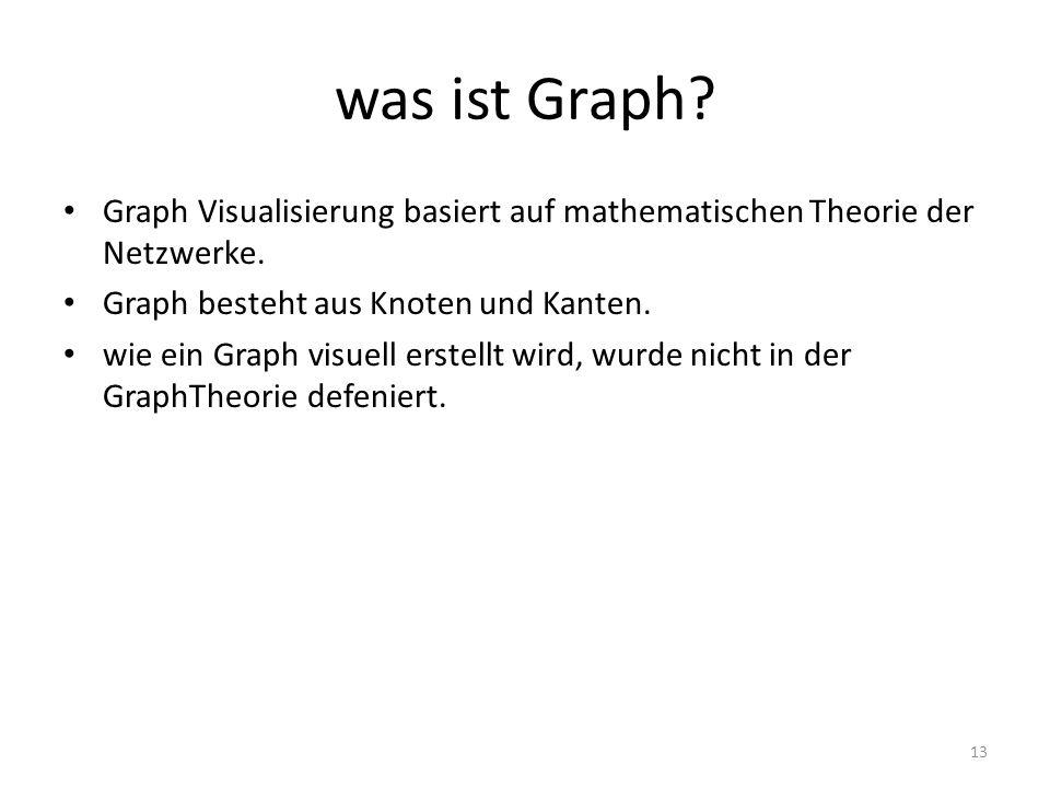 was ist Graph? Graph Visualisierung basiert auf mathematischen Theorie der Netzwerke. Graph besteht aus Knoten und Kanten. wie ein Graph visuell erste