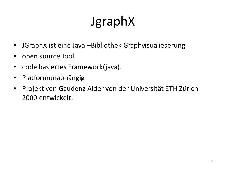JgraphX JGraphX ist eine Java –Bibliothek Graphvisualieserung open source Tool. code basiertes Framework(java). Platformunabhängig Projekt von Gaudenz