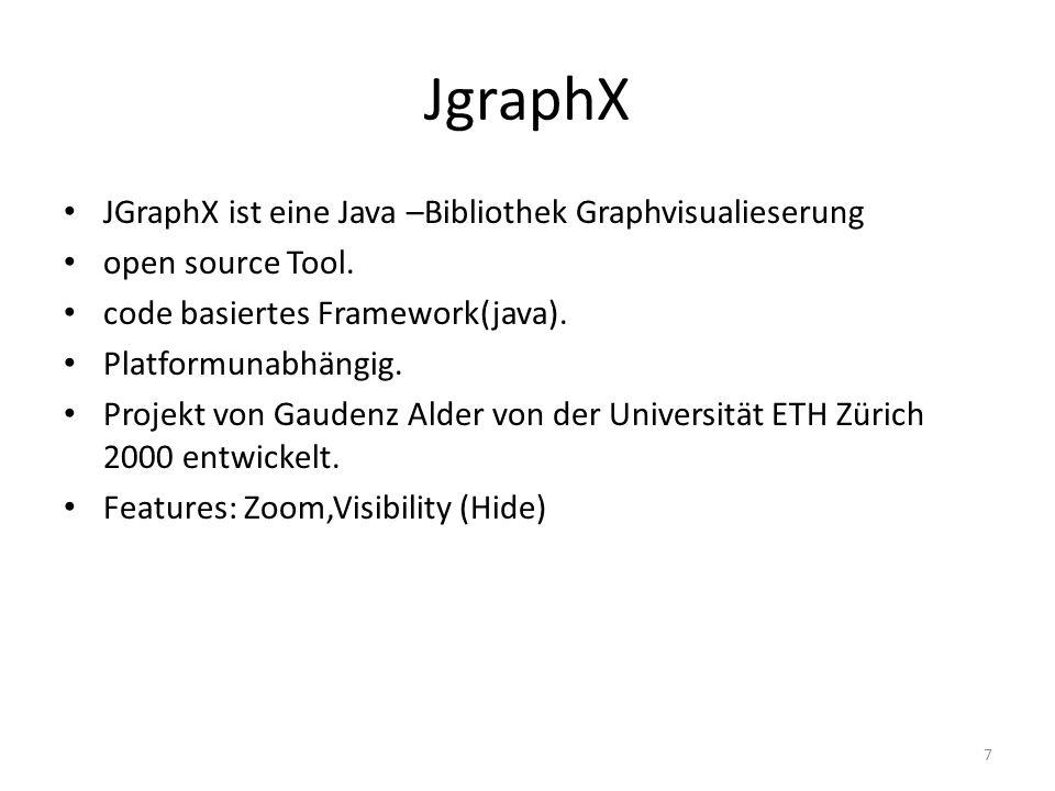 JgraphX JGraphX ist eine Java –Bibliothek Graphvisualieserung open source Tool. code basiertes Framework(java). Platformunabhängig. Projekt von Gauden