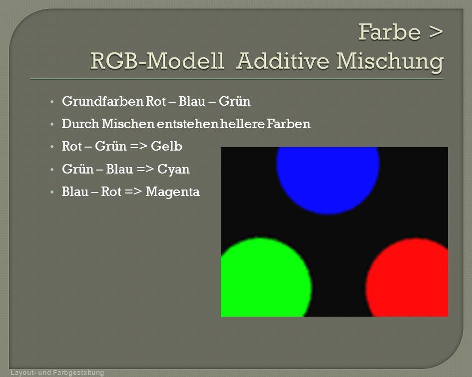 Grundfarben Rot – Blau – Grün Durch Mischen entstehen hellere Farben Rot – Grün => Gelb Grün – Blau => Cyan Blau – Rot => Magenta