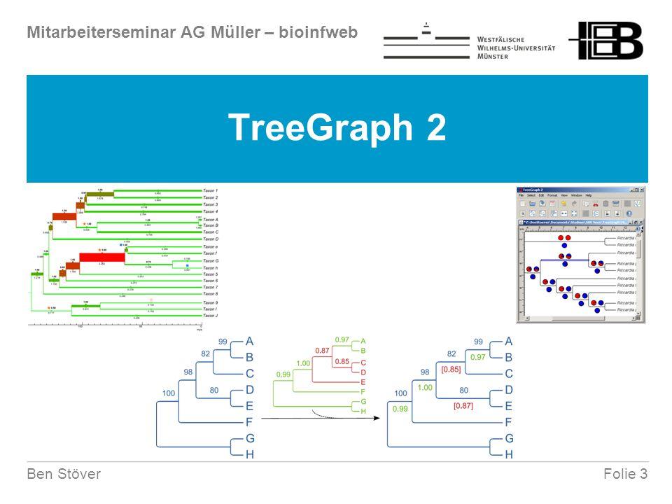 Mitarbeiterseminar AG Müller – bioinfweb Folie 4Ben Stöver 2.1 TreeGraph 2 TreeGraph 2 Editor für phylogenetische Bäume Vorgänger mit Teil der Funktionen kommandozeilenbasiert