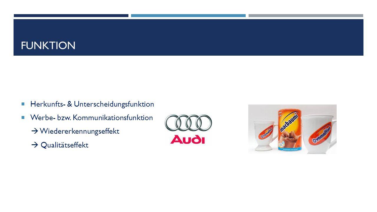 FUNKTION Herkunfts- & Unterscheidungsfunktion Werbe- bzw.