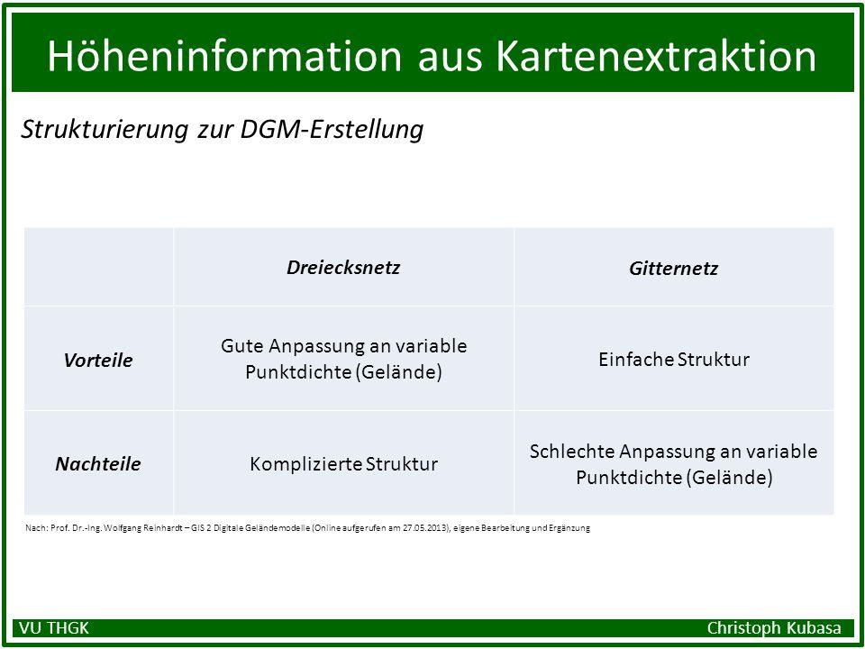 Höheninformation aus Kartenextraktion Strukturierung zur DGM-Erstellung Nach: Prof. Dr.-Ing. Wolfgang Reinhardt – GIS 2 Digitale Geländemodelle (Onlin