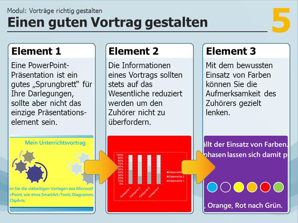 5 Element 1 Eine PowerPoint- Präsentation ist ein gutes Sprungbrett für Ihre Darlegungen, sollte aber nicht das einzige Präsentations- element sein. E