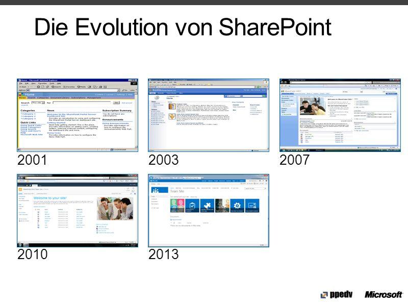 Die Evolution von SharePoint 20032007 20102013 2001