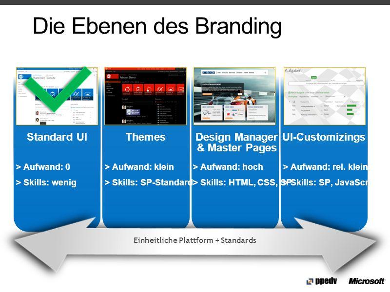 Die Ebenen des Branding Standard UIThemesDesign Manager & Master Pages UI-Customizings Einheitliche Plattform + Standards > Aufwand: 0 > Skills: wenig