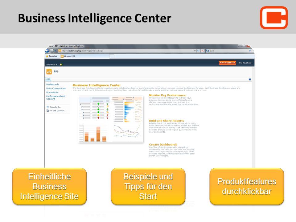 Business Intelligence Center Einheitliche Business Intelligence Site Beispiele und Tipps für den Start Produktfeatures durchklickbar