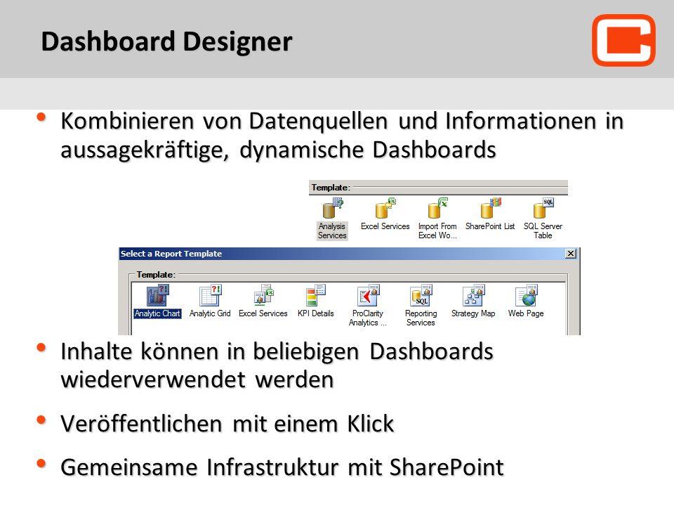 Dashboard Designer Kombinieren von Datenquellen und Informationen in aussagekräftige, dynamische Dashboards Kombinieren von Datenquellen und Informationen in aussagekräftige, dynamische Dashboards Inhalte können in beliebigen Dashboards wiederverwendet werden Inhalte können in beliebigen Dashboards wiederverwendet werden Veröffentlichen mit einem Klick Veröffentlichen mit einem Klick Gemeinsame Infrastruktur mit SharePoint Gemeinsame Infrastruktur mit SharePoint