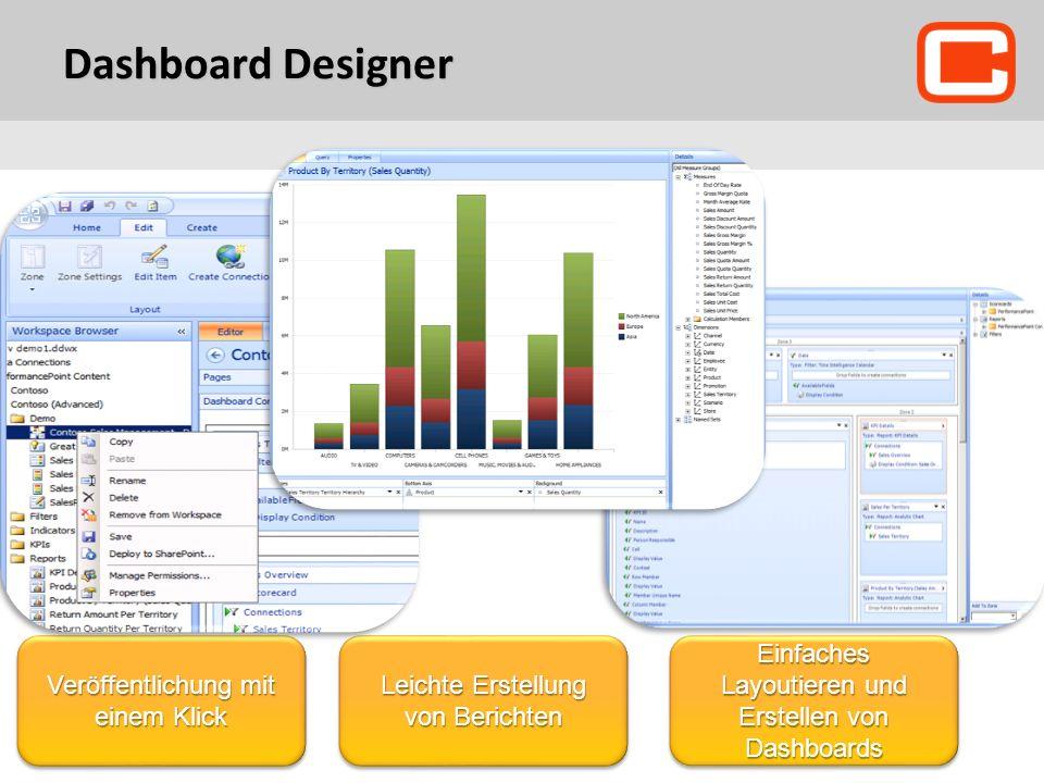 Dashboard Designer Leichte Erstellung von Berichten Veröffentlichung mit einem Klick Einfaches Layoutieren und Erstellen von Dashboards