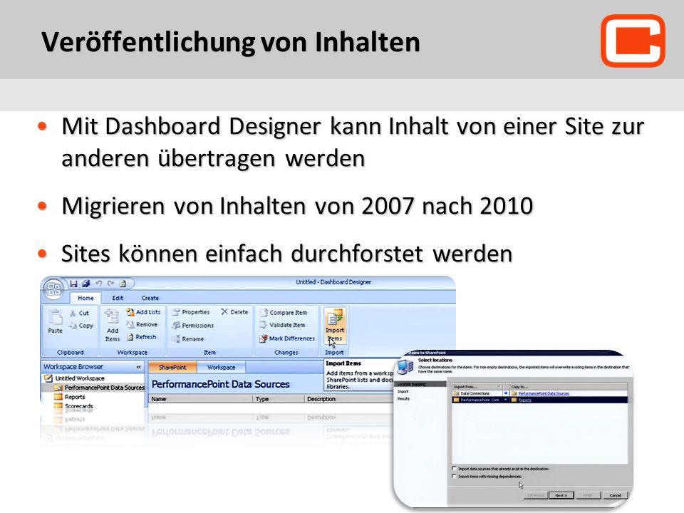 Veröffentlichung von Inhalten Mit Dashboard Designer kann Inhalt von einer Site zur anderen übertragen werdenMit Dashboard Designer kann Inhalt von einer Site zur anderen übertragen werden Migrieren von Inhalten von 2007 nach 2010Migrieren von Inhalten von 2007 nach 2010 Sites können einfach durchforstet werdenSites können einfach durchforstet werden