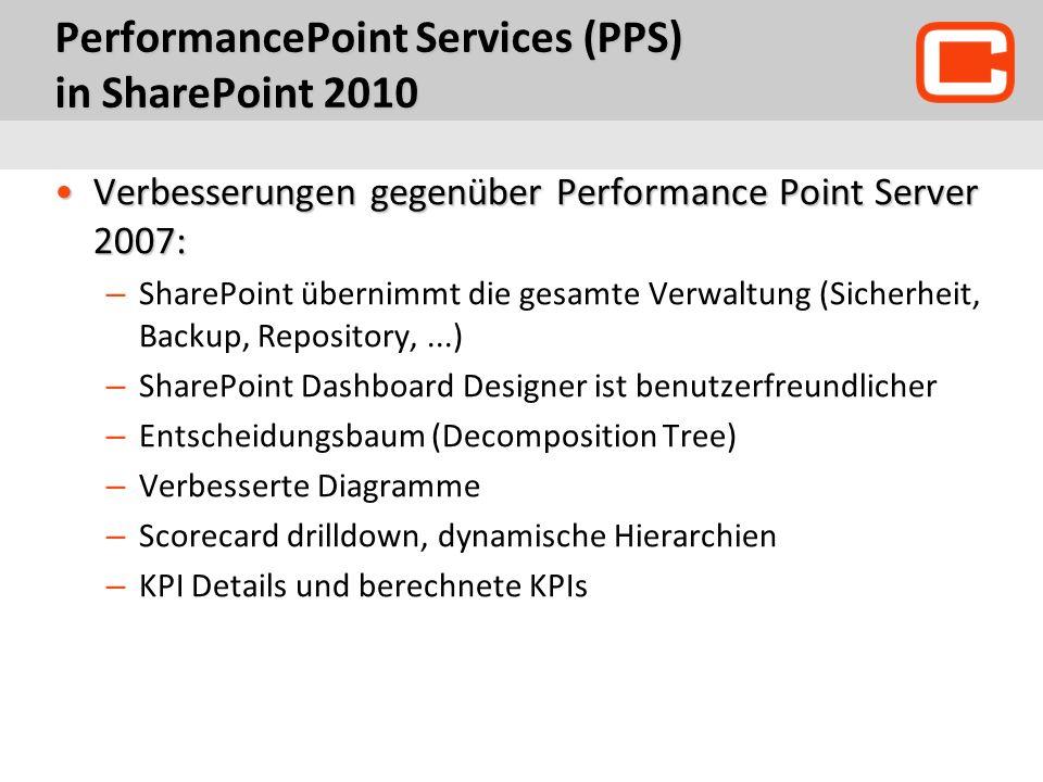 PerformancePoint Services (PPS) in SharePoint 2010 Verbesserungen gegenüber Performance Point Server 2007:Verbesserungen gegenüber Performance Point Server 2007: – SharePoint übernimmt die gesamte Verwaltung (Sicherheit, Backup, Repository,...) – SharePoint Dashboard Designer ist benutzerfreundlicher – Entscheidungsbaum (Decomposition Tree) – Verbesserte Diagramme – Scorecard drilldown, dynamische Hierarchien – KPI Details und berechnete KPIs