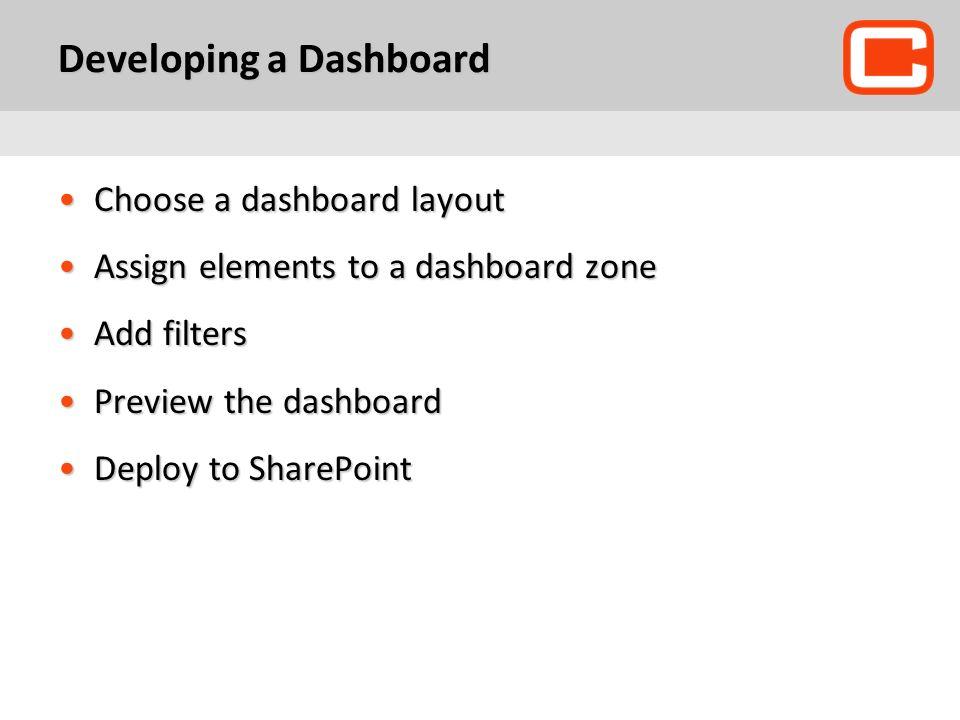 Developing a Dashboard Choose a dashboard layoutChoose a dashboard layout Assign elements to a dashboard zoneAssign elements to a dashboard zone Add f