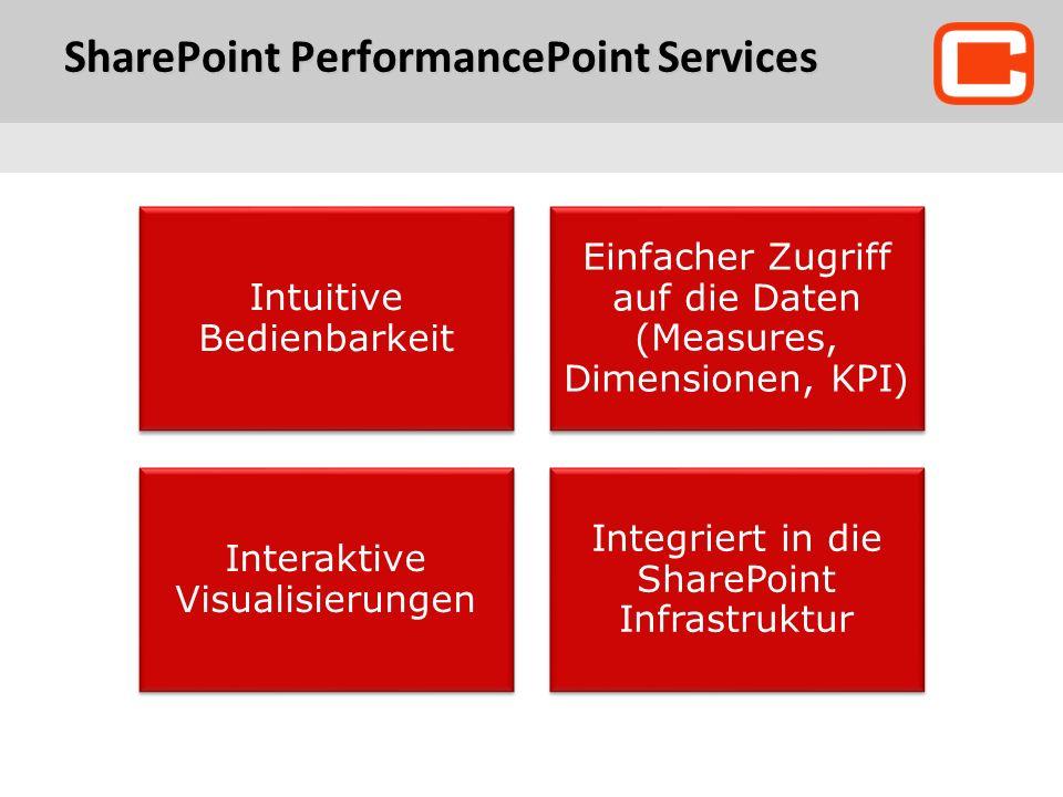 SharePoint PerformancePoint Services Intuitive Bedienbarkeit Einfacher Zugriff auf die Daten (Measures, Dimensionen, KPI) Interaktive Visualisierungen Integriert in die SharePoint Infrastruktur