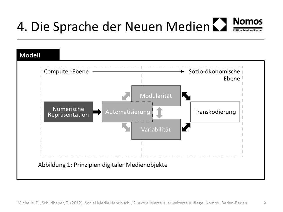 4. Die Sprache der Neuen Medien 5 Modell Abbildung 1: Prinzipien digitaler Medienobjekte Michelis, D., Schildhauer, T. (2012), Social Media Handbuch,