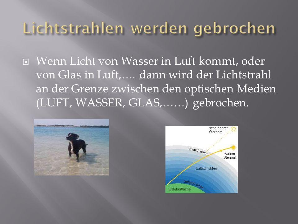 Wenn Licht von Wasser in Luft kommt, oder von Glas in Luft,…. dann wird der Lichtstrahl an der Grenze zwischen den optischen Medien (LUFT, WASSER, GLA