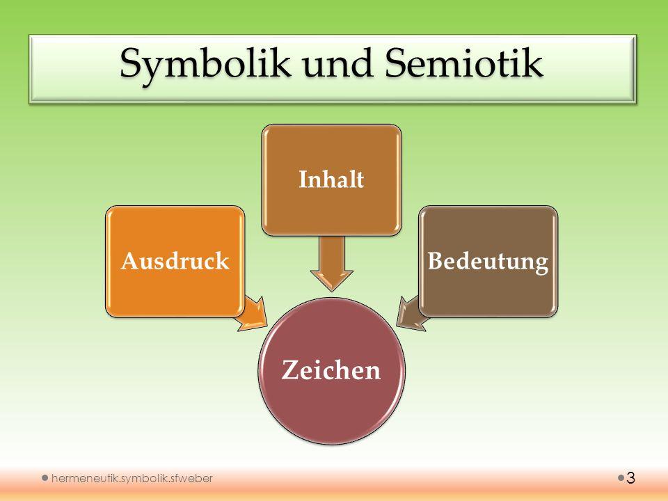 Symbolik und Semiotik hermeneutik.symbolik.sfweber 3 Zeichen AusdruckInhaltBedeutung